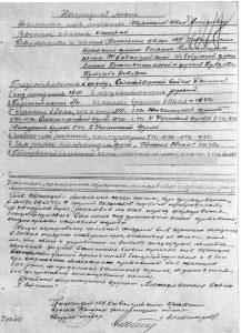 Щаницин Иван Алексеевич - Наградной лист