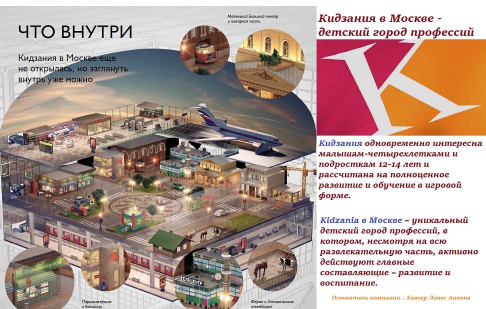 Кидзания в Москве - детский город профессий
